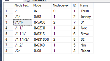 Hierarchy in TSQL – step by step guide