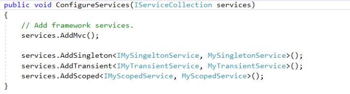 blog code 1